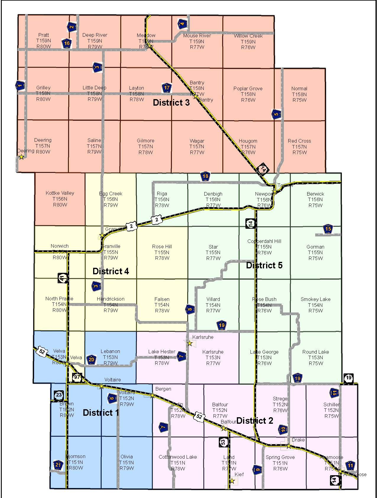 commission mchenry county north dakota